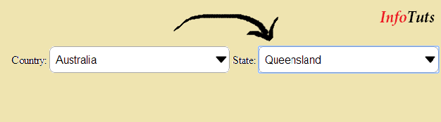 ajax country state city dropdown example in php