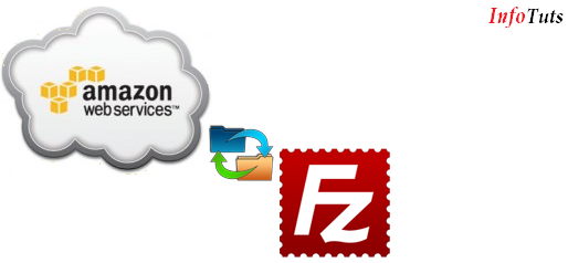 amazon ec2 ftp