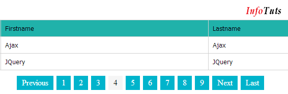 Create ajax pagination with mysql php and jquery infotuts - Move table rows up and down using jquery ...